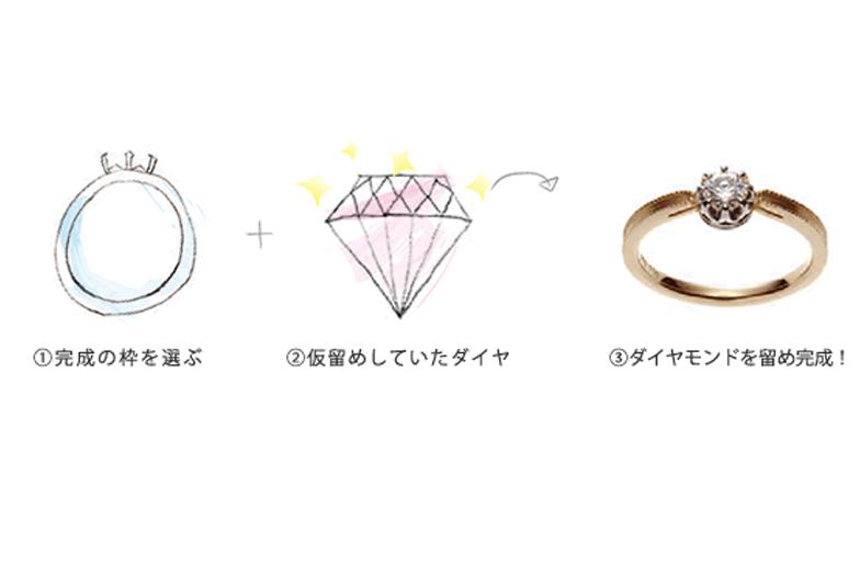 神戸三宮サプライズプロポーズ