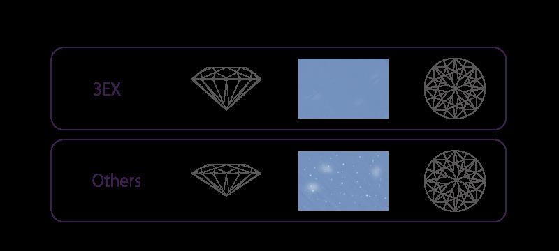 神戸三ノ宮アイデアルダイヤモンド5