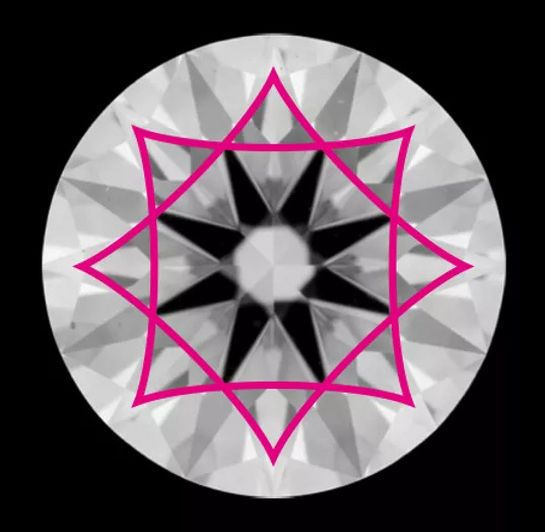 アイデアルカット ダイヤモンド 画像